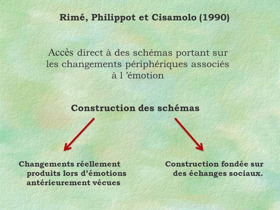 Rimé, Philippot et Cisamolo (1990) Accès direct à des schémas portant sur les changements périphériques associés à l émotion Construction des schémas Changements réellement produits lors démotions antérieurement vécues Construction fondée sur des échanges sociaux.