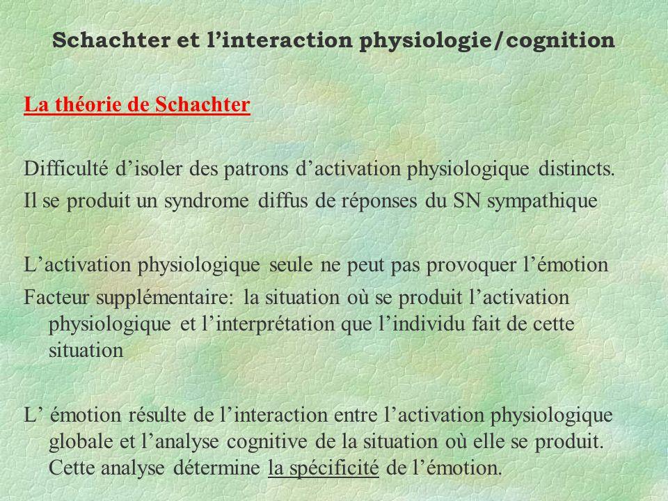 Schachter et linteraction physiologie/cognition La théorie de Schachter Difficulté disoler des patrons dactivation physiologique distincts.