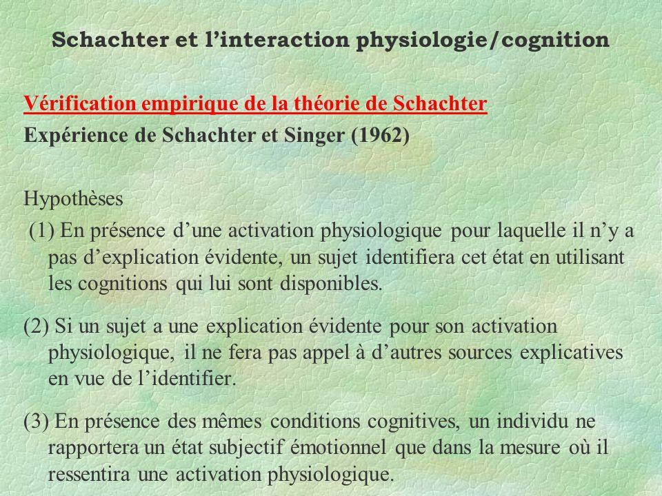 Schachter et linteraction physiologie/cognition Vérification empirique de la théorie de Schachter Expérience de Schachter et Singer (1962) Hypothèses (1) En présence dune activation physiologique pour laquelle il ny a pas dexplication évidente, un sujet identifiera cet état en utilisant les cognitions qui lui sont disponibles.