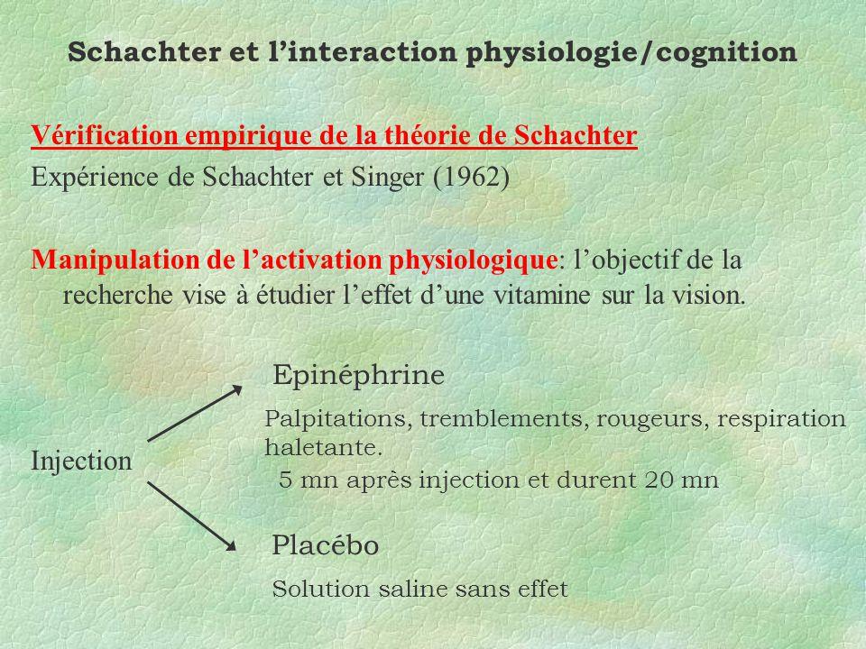 Schachter et linteraction physiologie/cognition Vérification empirique de la théorie de Schachter Expérience de Schachter et Singer (1962) Manipulation de lactivation physiologique: lobjectif de la recherche vise à étudier leffet dune vitamine sur la vision.