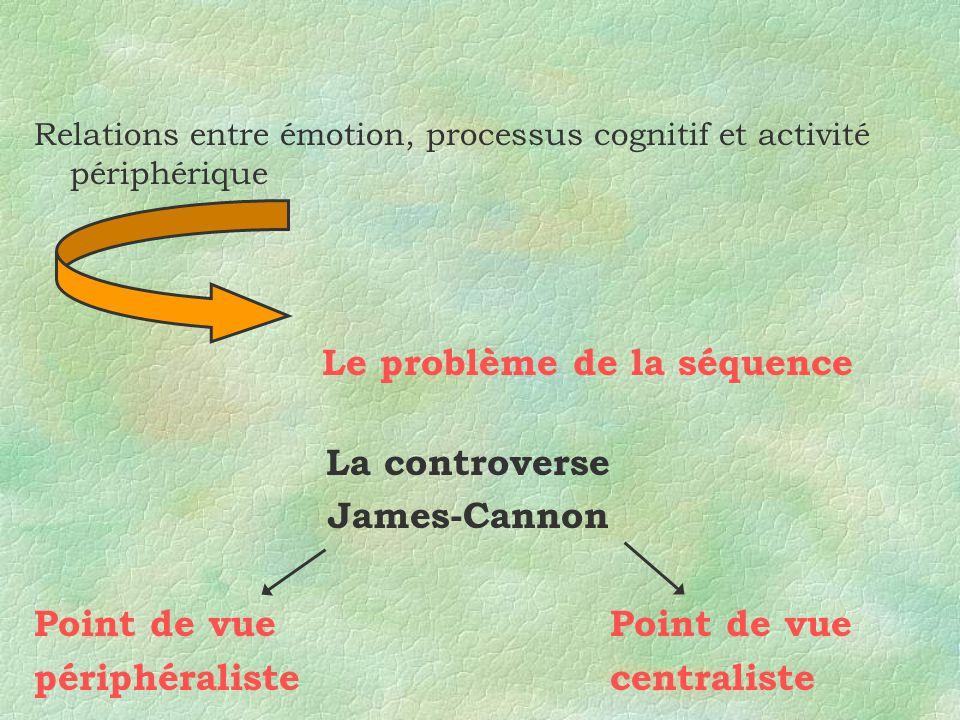 Relations entre émotion, processus cognitif et activité périphérique Le problème de la séquence La controverse James-Cannon Point de vue périphéraliste centraliste