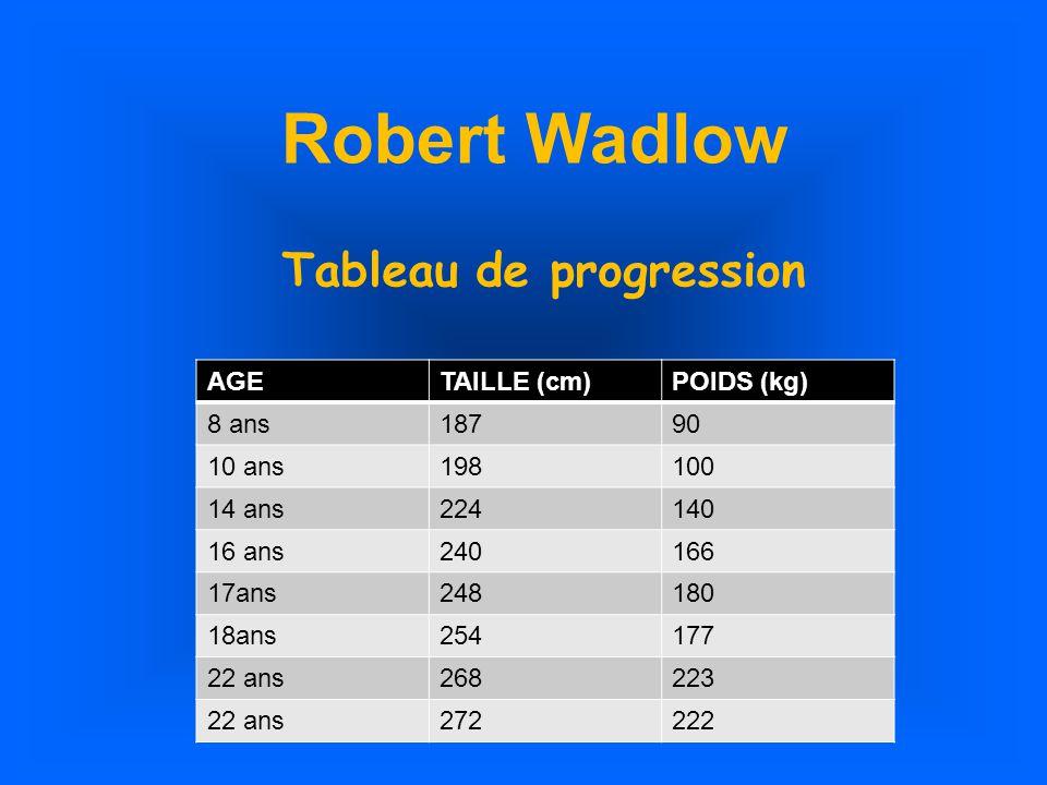 Robert Wadlow (1918-1940 ) Né le 22 Février 1918 à Alton dans lIllinois (Etats-Unis), il pesait 4 kg à la naissance.