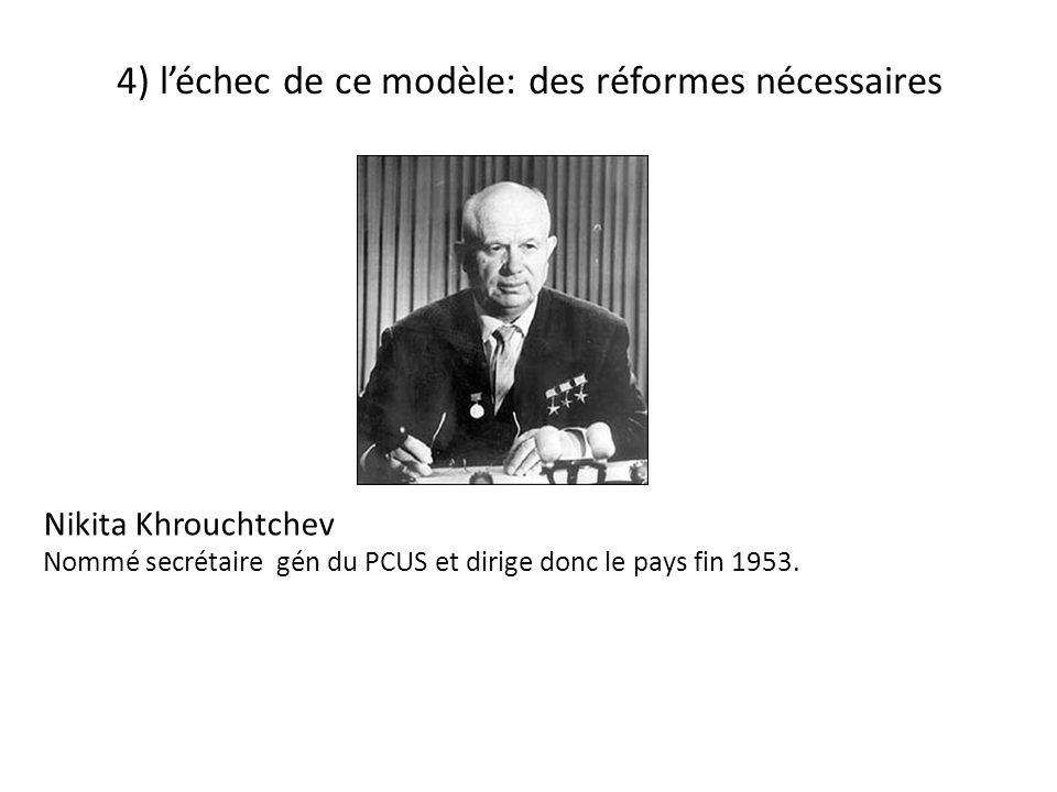 4) léchec de ce modèle: des réformes nécessaires Nikita Khrouchtchev Nommé secrétaire gén du PCUS et dirige donc le pays fin 1953.