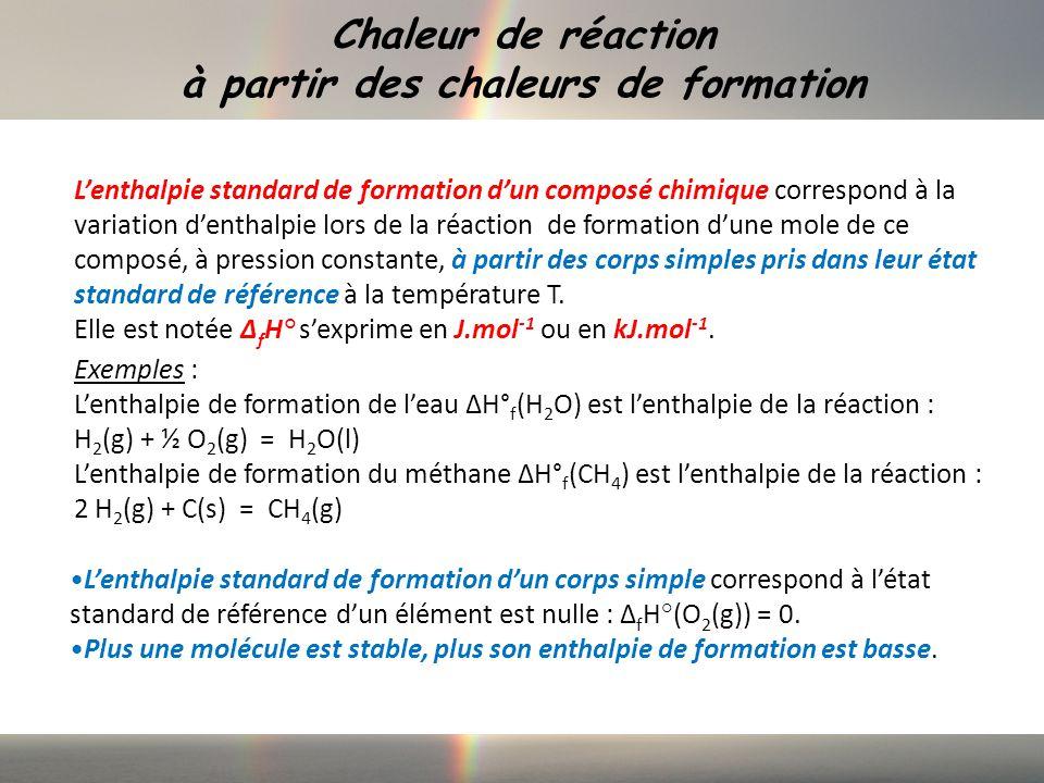 Chaleur de réaction à partir des chaleurs de formation Lenthalpie standard de formation dun composé chimique correspond à la variation denthalpie lors de la réaction de formation dune mole de ce composé, à pression constante, à partir des corps simples pris dans leur état standard de référence à la température T.