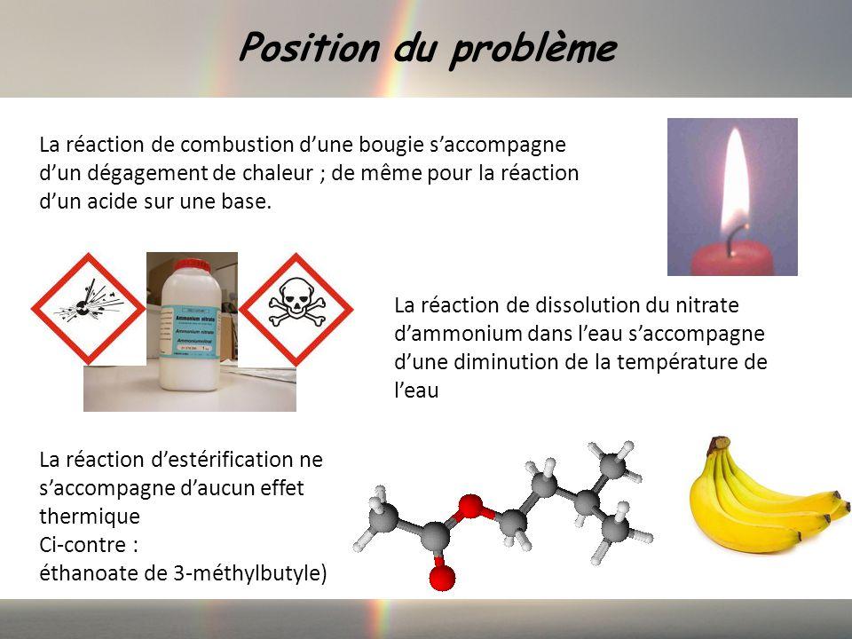 Position du problème La réaction de combustion dune bougie saccompagne dun dégagement de chaleur ; de même pour la réaction dun acide sur une base. La