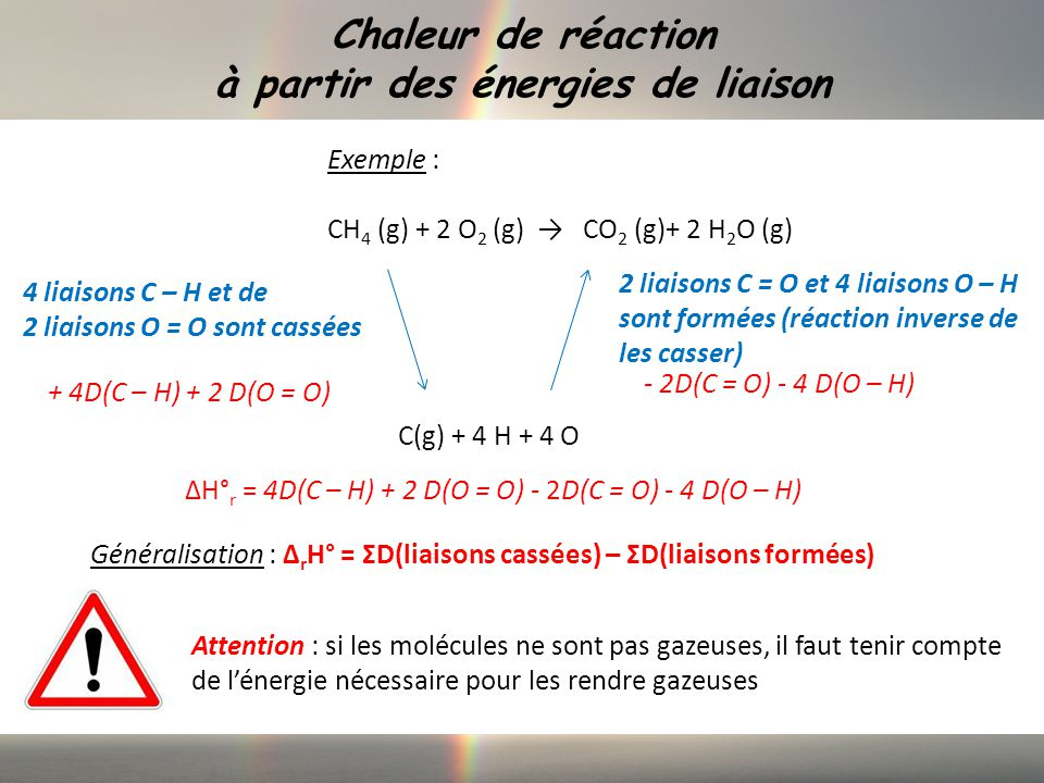 Chaleur de réaction à partir des énergies de liaison Exemple : CH 4 (g) + 2 O 2 (g) CO 2 (g)+ 2 H 2 O (g) C(g) + 4 H + 4 O 2 liaisons C = O et 4 liaisons O – H sont formées (réaction inverse de les casser) - 2D(C = O) - 4 D(O – H) 4 liaisons C – H et de 2 liaisons O = O sont cassées + 4D(C – H) + 2 D(O = O) ΔH° r = 4D(C – H) + 2 D(O = O) - 2D(C = O) - 4 D(O – H) Généralisation : Δ r H° = ΣD(liaisons cassées) – ΣD(liaisons formées) Attention : si les molécules ne sont pas gazeuses, il faut tenir compte de lénergie nécessaire pour les rendre gazeuses