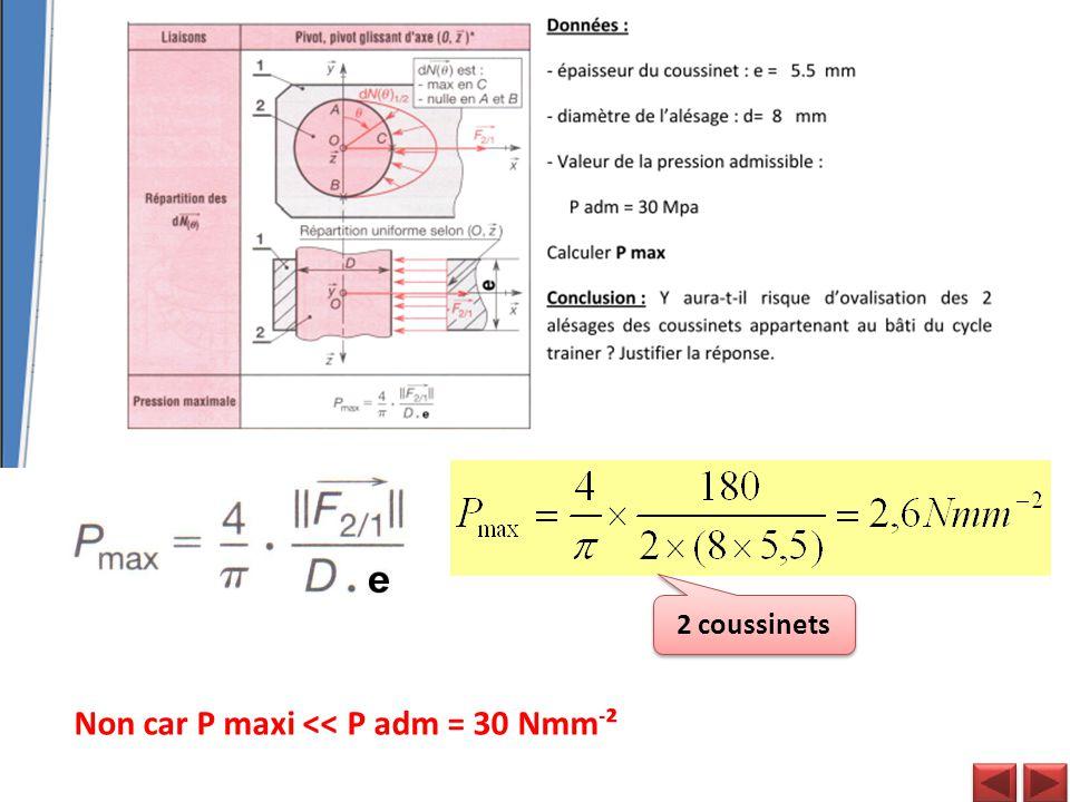 2 coussinets Non car P maxi << P adm = 30 Nmm - ²