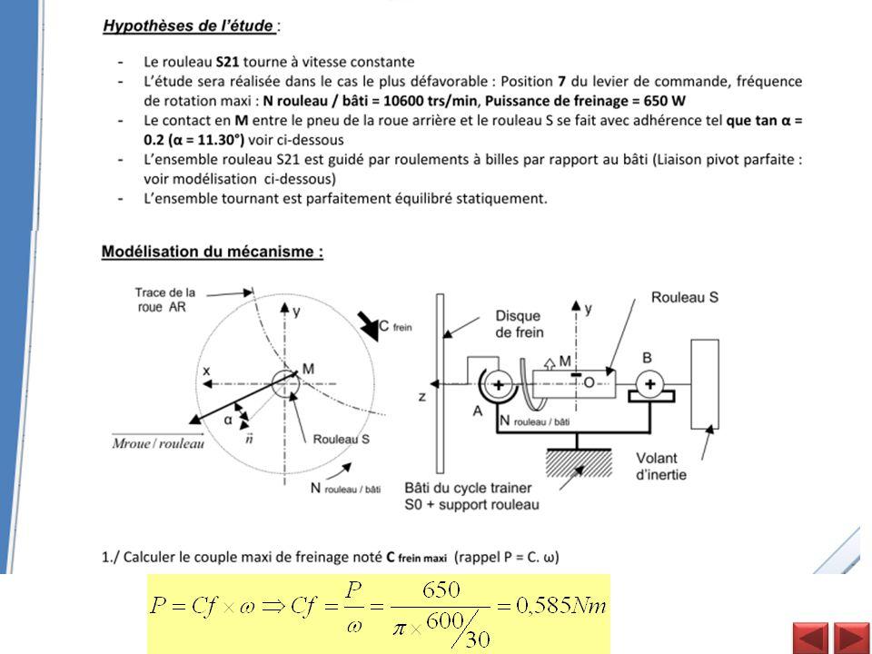 Bilan des actions mécaniques appliquées à S21 : Poids : Couple de freinage : Action de la roue : Action retransmise par la liaison pivot :