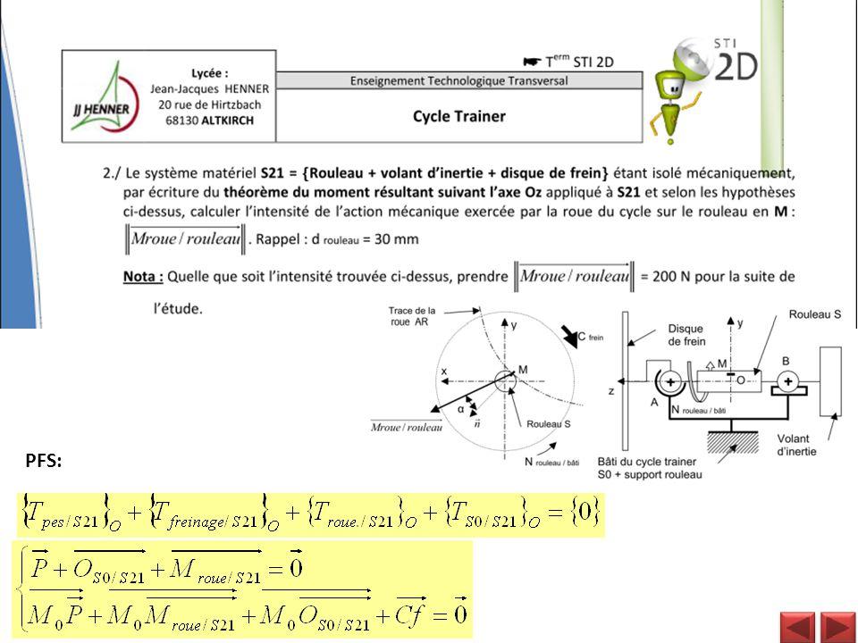 Equations de projection des moments sur z :