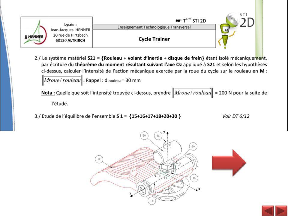 2 actions mécaniques Le solide S1 est en équilibre sous laction de 2 actions mécaniques de type glisseur dont les résultantes sont directement opposées.