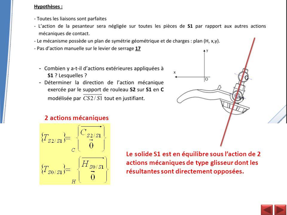 2 actions mécaniques Le solide S1 est en équilibre sous laction de 2 actions mécaniques de type glisseur dont les résultantes sont directement opposée