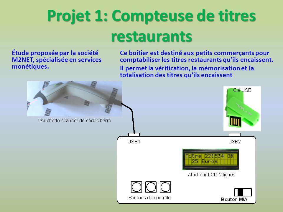 Projet 1: Compteuse de titres restaurants Étude proposée par la société M2NET, spécialisée en services monétiques. Ce boitier est destiné aux petits c