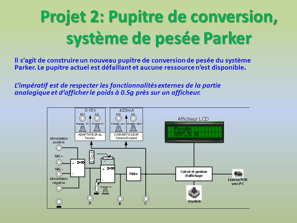 Projet 2: Pupitre de conversion, système de pesée Parker Il sagit de construire un nouveau pupitre de conversion de pesée du système Parker.