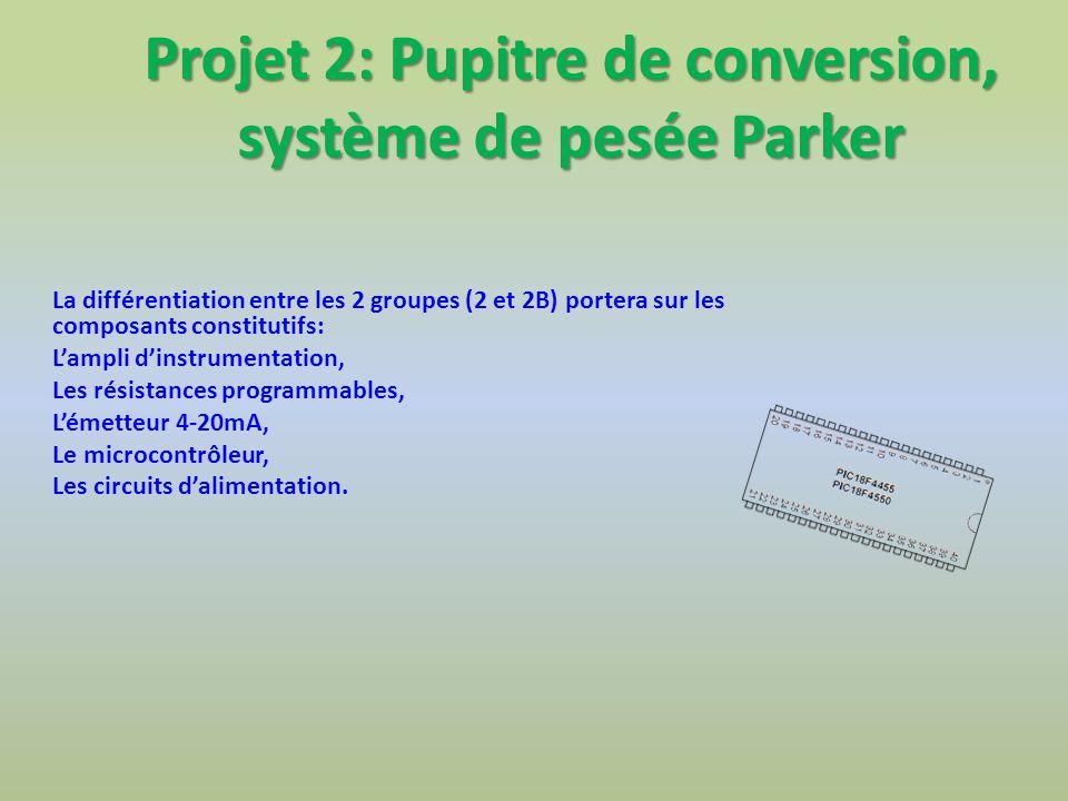 Projet 2: Pupitre de conversion, système de pesée Parker La différentiation entre les 2 groupes (2 et 2B) portera sur les composants constitutifs: Lam
