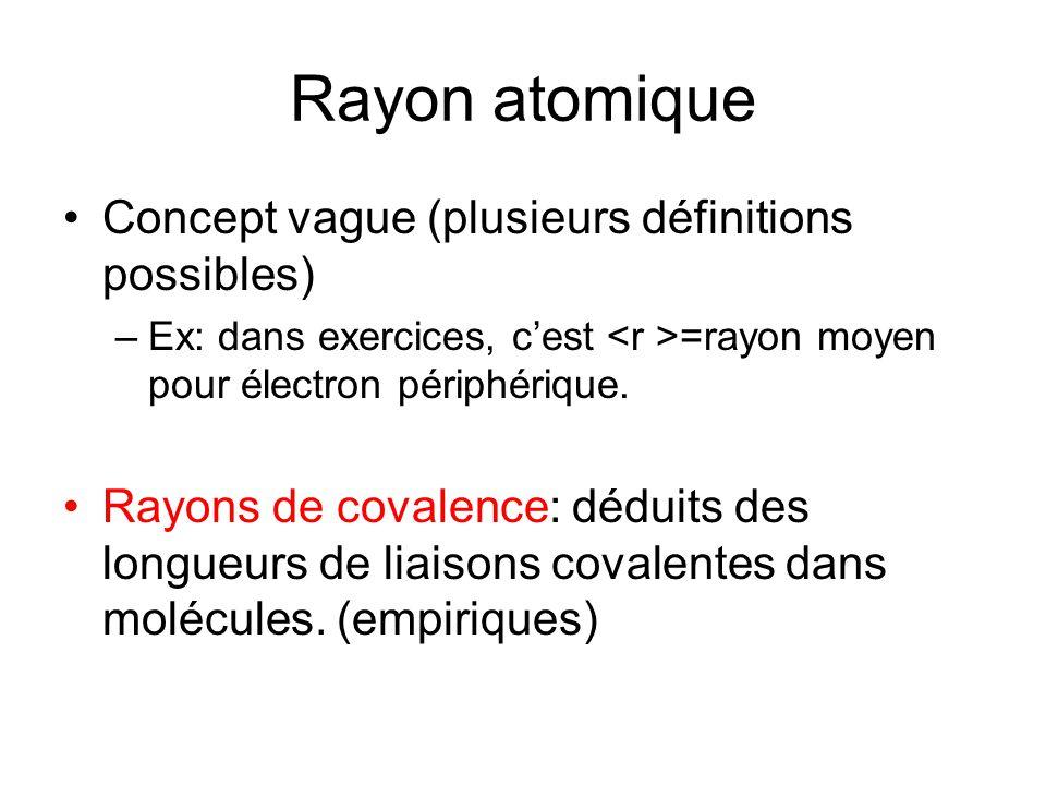 Rayon atomique Concept vague (plusieurs définitions possibles) –Ex: dans exercices, cest =rayon moyen pour électron périphérique. Rayons de covalence: