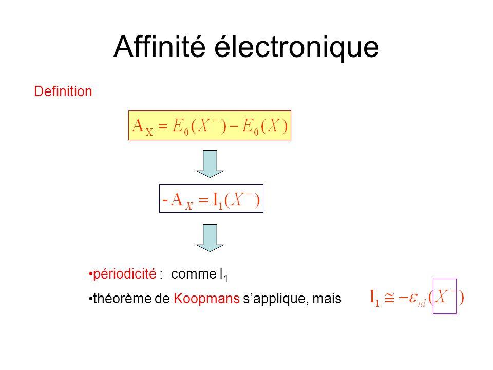 Affinité électronique Definition périodicité : comme I 1 théorème de Koopmans sapplique, mais