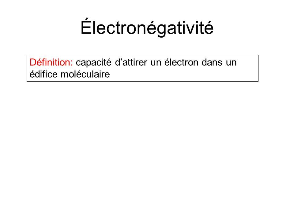 Électronégativité Définition: capacité dattirer un électron dans un édifice moléculaire