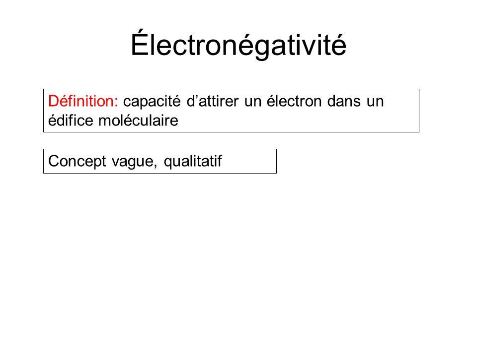 Électronégativité Définition: capacité dattirer un électron dans un édifice moléculaire Concept vague, qualitatif
