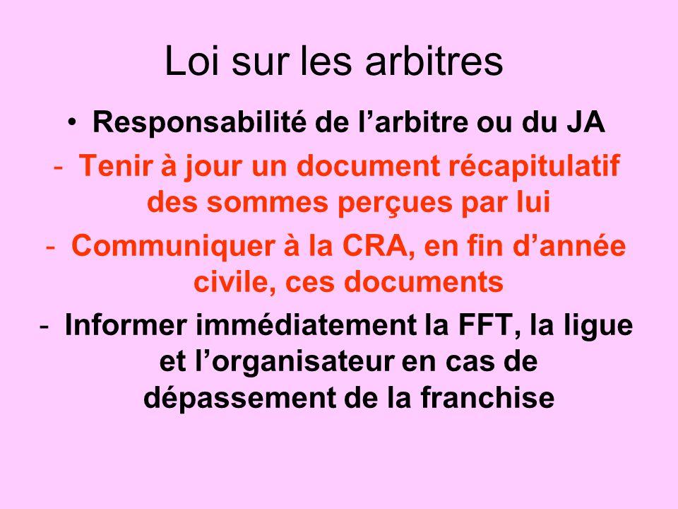 Loi sur les arbitres Responsabilité de larbitre ou du JA -Tenir à jour un document récapitulatif des sommes perçues par lui -Communiquer à la CRA, en fin dannée civile, ces documents -Informer immédiatement la FFT, la ligue et lorganisateur en cas de dépassement de la franchise