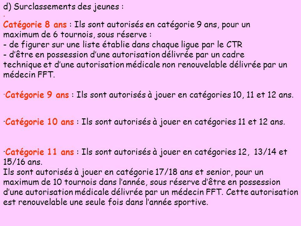·Catégorie 10 ans : Ils sont autorisés à jouer en catégories 11 et 12 ans. ·Catégorie 11 ans : Ils sont autorisés à jouer en catégories 12, 13/14 et 1