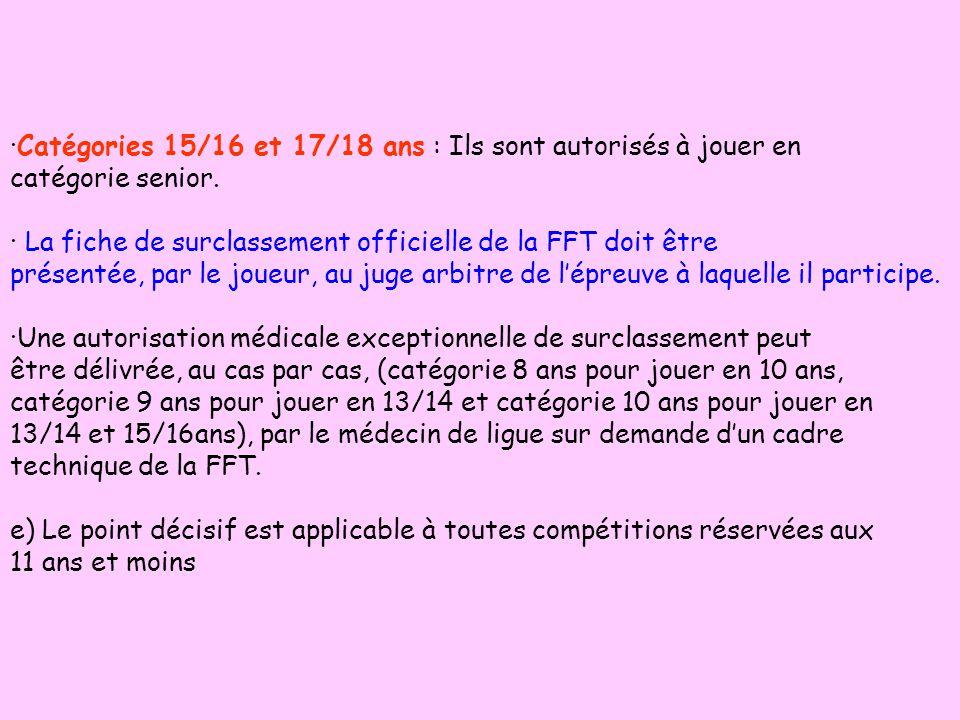 ·Catégories 15/16 et 17/18 ans : Ils sont autorisés à jouer en catégorie senior. · La fiche de surclassement officielle de la FFT doit être présentée,