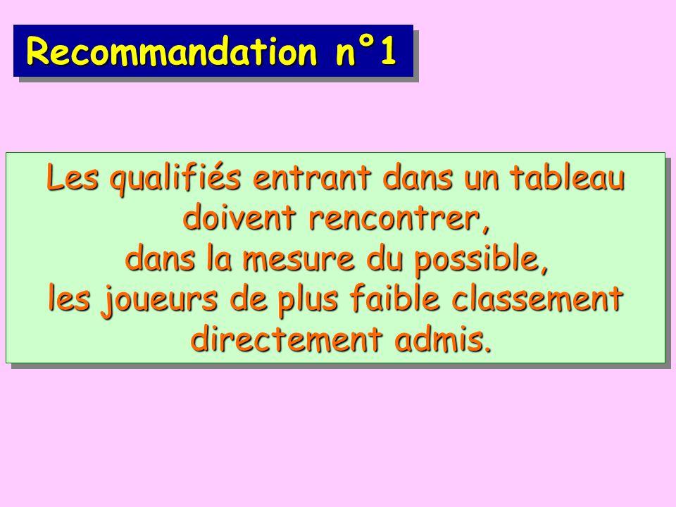 Recommandation n°1 Les qualifiés entrant dans un tableau doivent rencontrer, dans la mesure du possible, les joueurs de plus faible classement directe