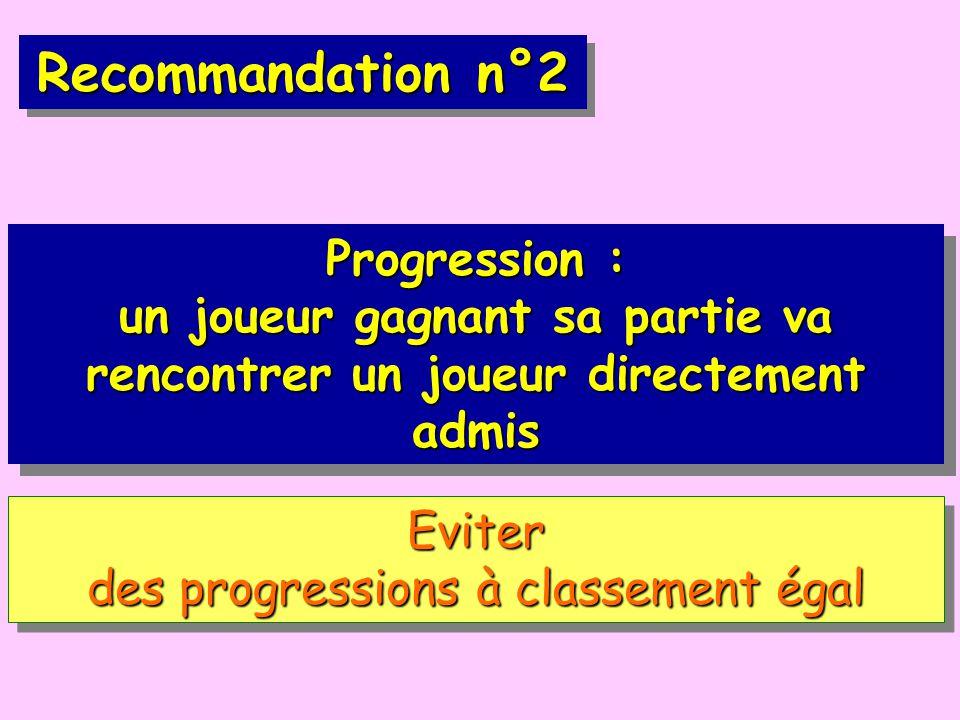 Recommandation n°2 Progression : un joueur gagnant sa partie va rencontrer un joueur directement admis Eviter des progressions à classement égal