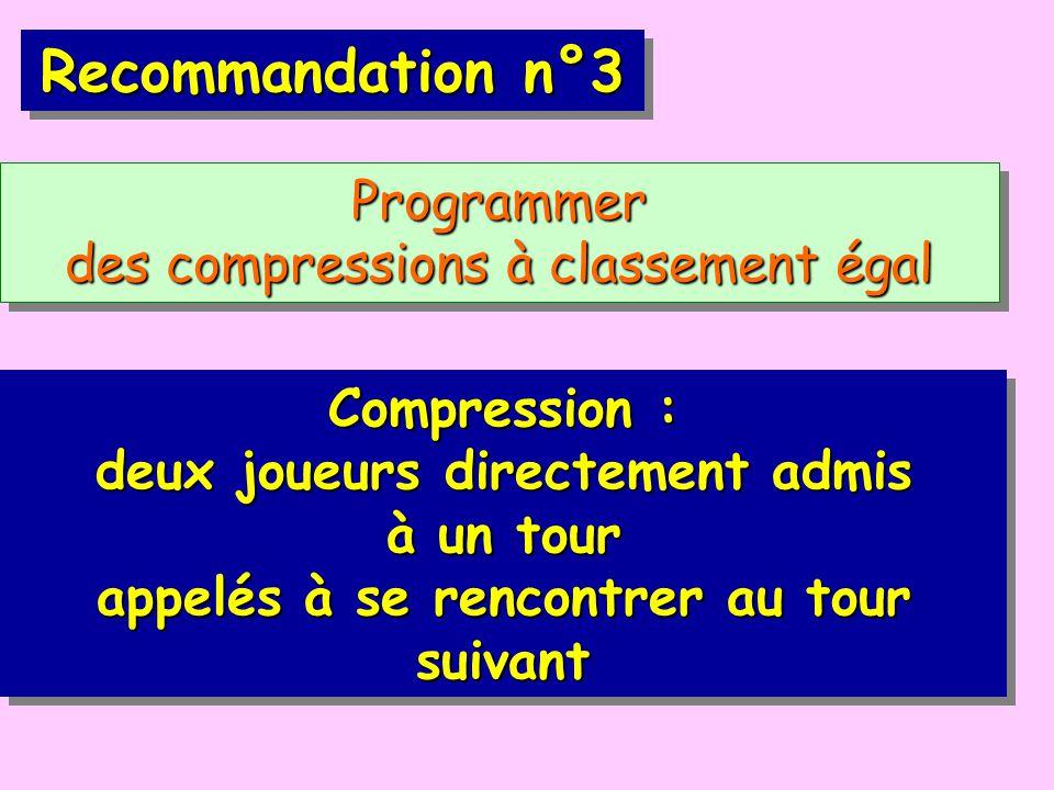 Recommandation n°3 Compression : deux joueurs directement admis à un tour appelés à se rencontrer au tour suivant Programmer des compressions à classement égal