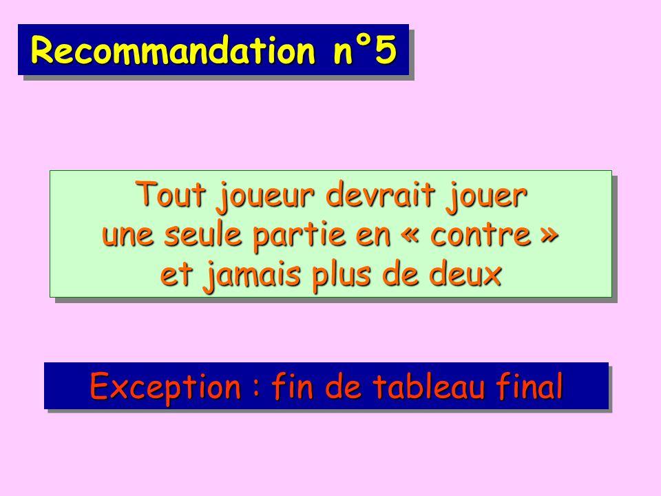 Recommandation n°5 Tout joueur devrait jouer une seule partie en « contre » et jamais plus de deux Exception : fin de tableau final