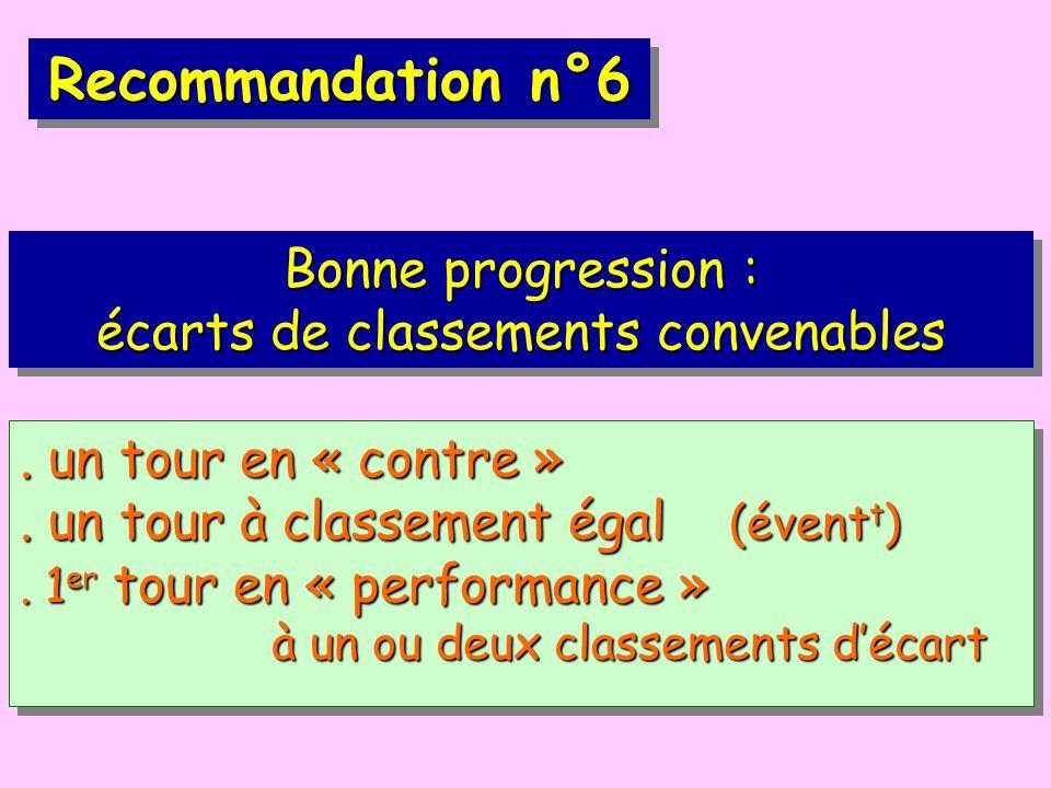 Recommandation n°6 Bonne progression : écarts de classements convenables. un tour en « contre ». un tour à classement égal (évent t ). 1 er tour en «