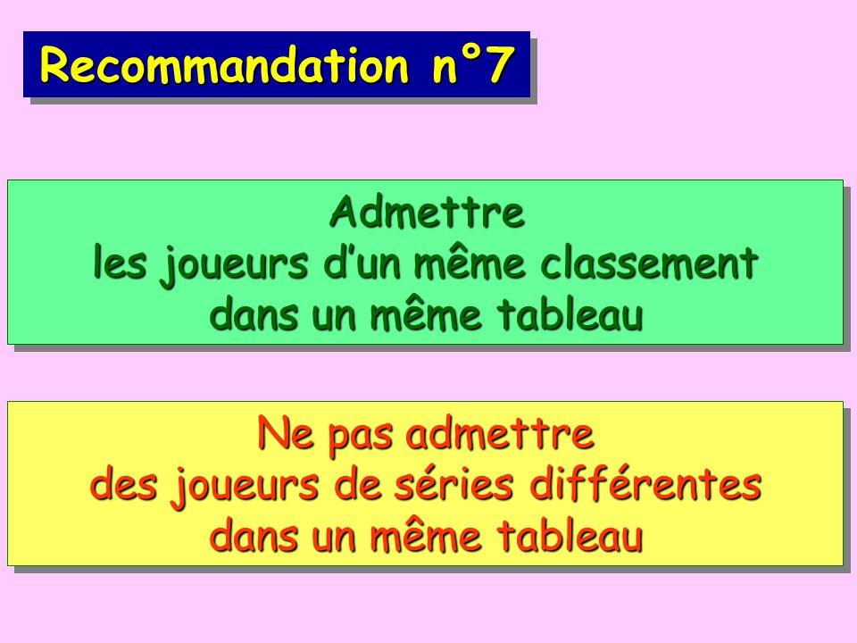 Recommandation n°7 Admettre les joueurs dun même classement dans un même tableau Ne pas admettre des joueurs de séries différentes dans un même tableau