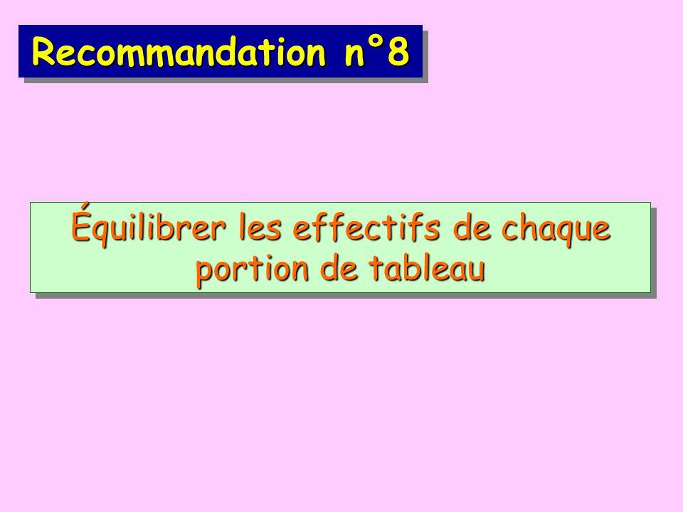 Recommandation n°8 Équilibrer les effectifs de chaque portion de tableau