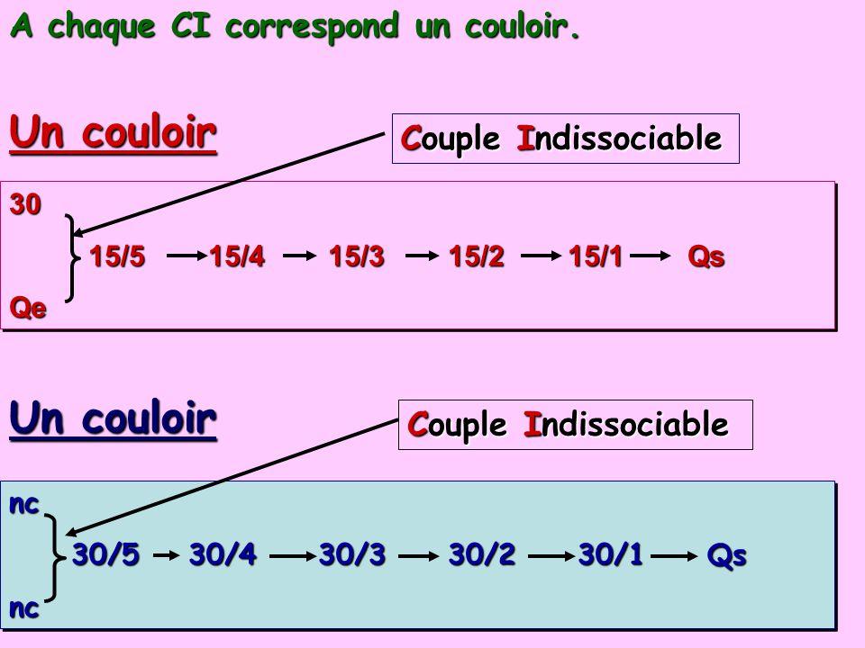 30 15/5 15/4 15/3 15/2 15/1 Qs 15/5 15/4 15/3 15/2 15/1 QsQe30 Qe nc 30/5 30/4 30/3 30/2 30/1 Qs 30/5 30/4 30/3 30/2 30/1 Qsncnc nc Un couloir Couple