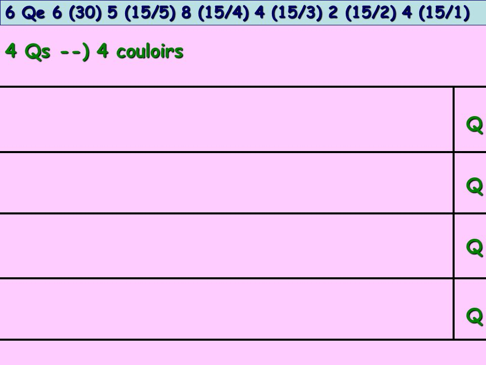 4 Qs --) 4 couloirs Q Q Q Q 6 Qe 6 (30) 5 (15/5) 8 (15/4) 4 (15/3) 2 (15/2) 4 (15/1)