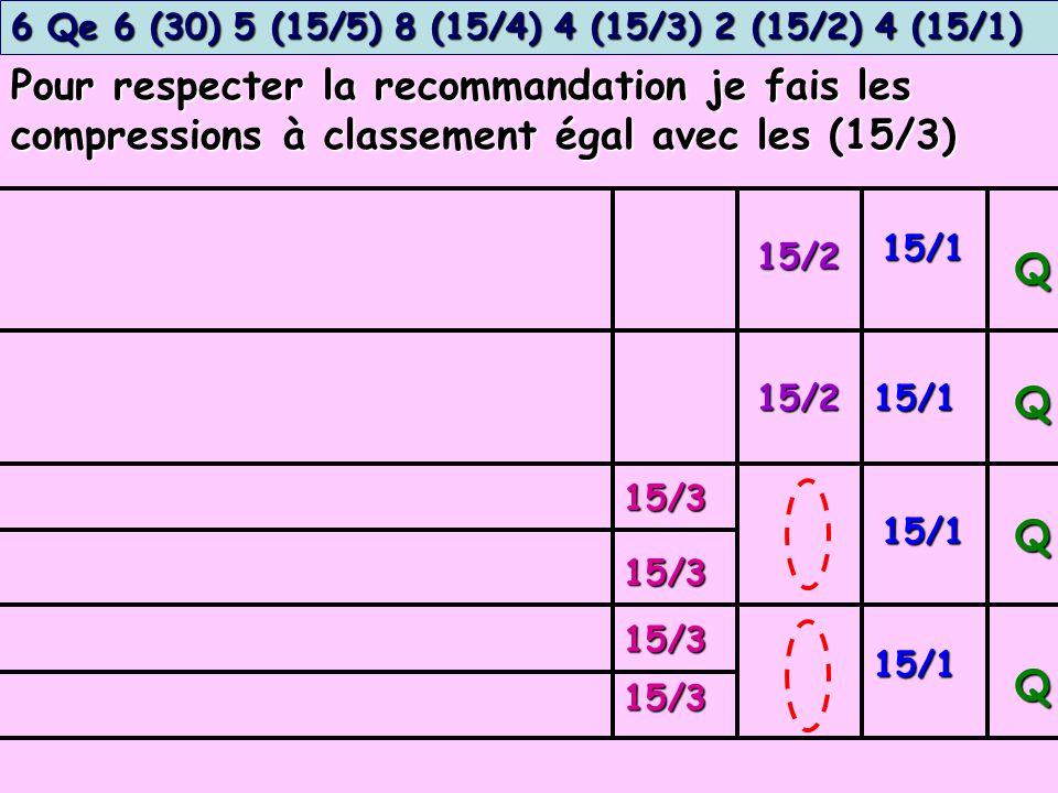 Q Q Q Q 15/1 15/1 15/1 15/1 15/2 15/2 Pour respecter la recommandation je fais les compressions à classement égal avec les (15/3) 15/3 15/3 15/3 15/3 6 Qe 6 (30) 5 (15/5) 8 (15/4) 4 (15/3) 2 (15/2) 4 (15/1)
