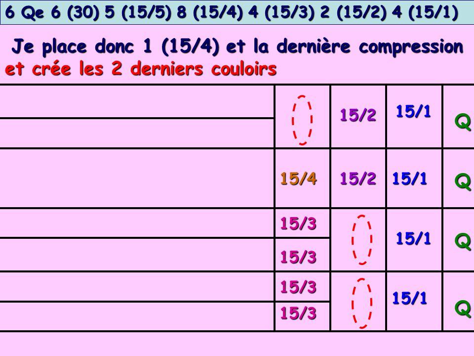 Q Q Q Q 15/1 15/1 15/1 15/1 15/2 15/2 15/3 15/3 15/3 15/3 et crée les 2 derniers couloirs 6 Qe 6 (30) 5 (15/5) 8 (15/4) 4 (15/3) 2 (15/2) 4 (15/1) 15/4 Je place donc 1 (15/4) et la dernière compression
