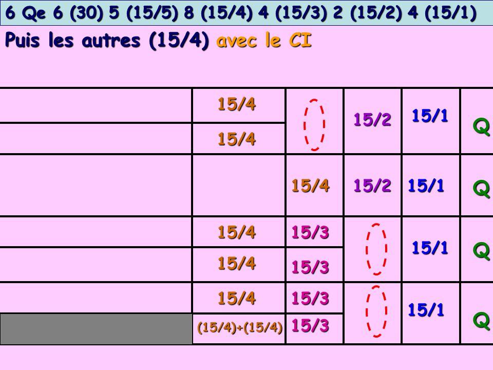 Q Q Q Q 15/1 15/1 15/1 15/1 15/2 15/2 Puis les autres (15/4) avec le CI 15/3 15/3 15/3 15/3 (15/4)+(15/4) 15/4 15/4 15/4 15/4 6 Qe 6 (30) 5 (15/5) 8 (