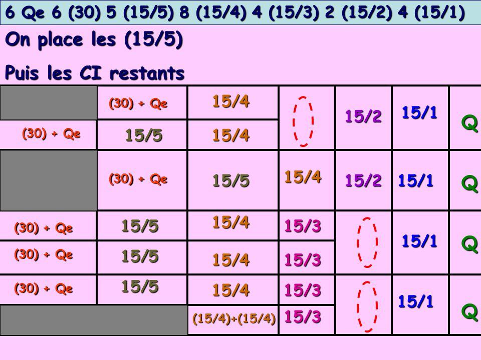 Q Q Q Q 15/1 15/1 15/1 15/1 15/2 15/2 15/3 15/3 15/3 15/3 (15/4)+(15/4) 15/5 15/4 15/5 15/4 15/4 15/4 15/5 15/5 15/5 (30) + Qe On place les (15/5) Puis les CI restants 6 Qe 6 (30) 5 (15/5) 8 (15/4) 4 (15/3) 2 (15/2) 4 (15/1) 15/4 15/4