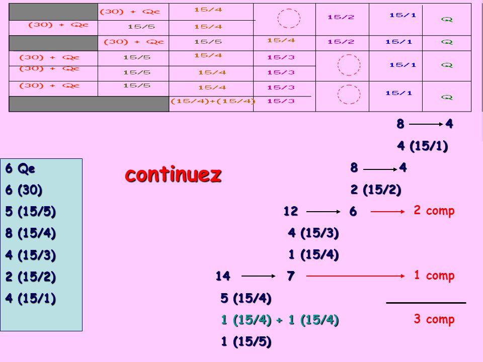 8 4 8 4 4 (15/1) 4 (15/1) 8 4 8 4 2 (15/2) 2 (15/2) 12 6 12 6 4 (15/3) 4 (15/3) 1 (15/4) 1 (15/4) 14 7 14 7 5 (15/4) 5 (15/4) 1 (15/4) + 1 (15/4) 1 (15/4) + 1 (15/4) 1 (15/5) 1 (15/5) continuez 2 comp 1 comp 3 comp 6 Qe 6 (30) 5 (15/5) 8 (15/4) 4 (15/3) 2 (15/2) 4 (15/1)