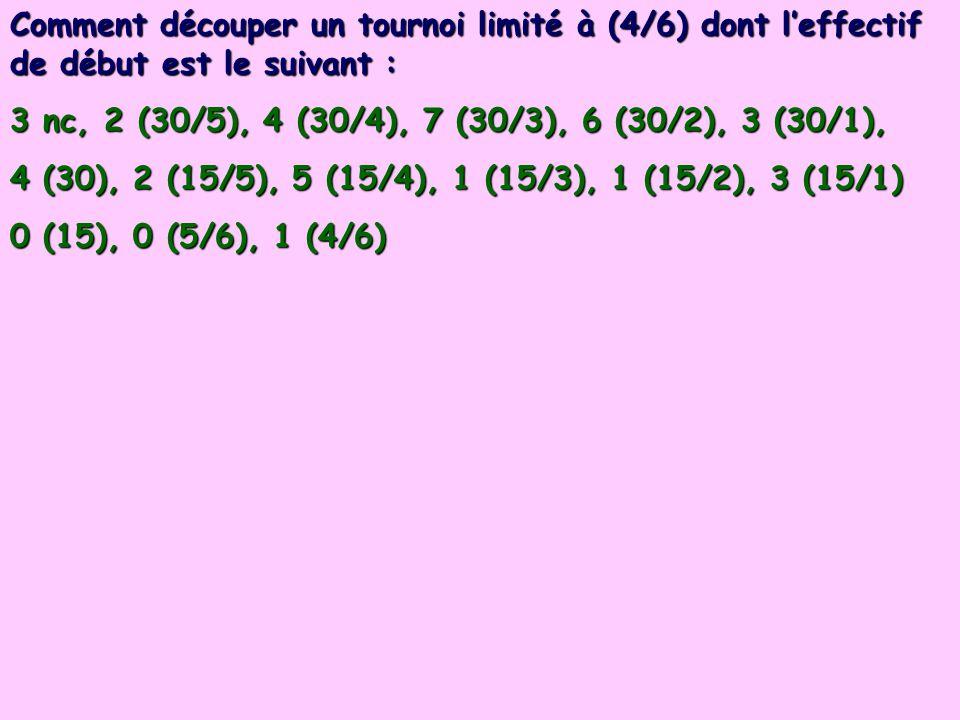 Comment découper un tournoi limité à (4/6) dont leffectif de début est le suivant : 3 nc, 2 (30/5), 4 (30/4), 7 (30/3), 6 (30/2), 3 (30/1), 4 (30), 2 (15/5), 5 (15/4), 1 (15/3), 1 (15/2), 3 (15/1) 0 (15), 0 (5/6), 1 (4/6)