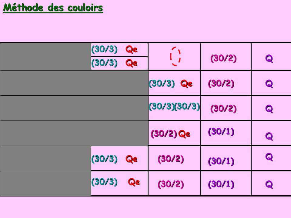 Q Q Q Q Q Q(30/1) (30/1) (30/1) (30/2) (30/2) (30/2) (30/2) (30/2) (30/2) (30/3) Qe (30/3) (30/3) (30/3) (30/3) Qe Qe Qe (30/3) (30/3)Qe Qe Méthode de