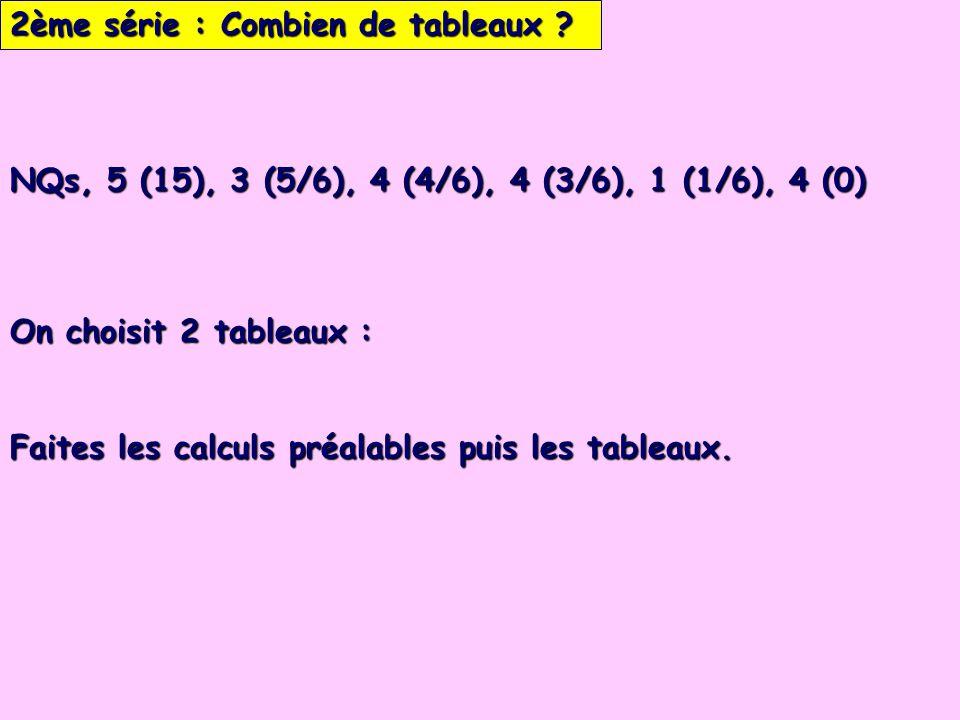 2ème série : Combien de tableaux ? On choisit 2 tableaux : Faites les calculs préalables puis les tableaux. NQs, 5 (15), 3 (5/6), 4 (4/6), 4 (3/6), 1