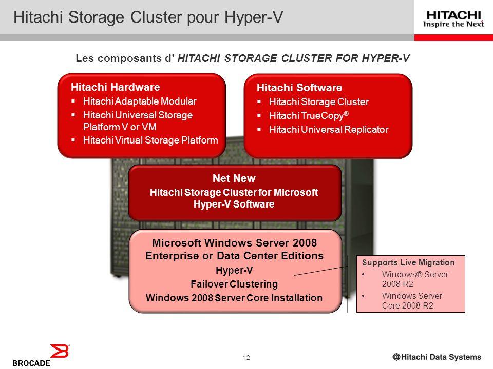 11 Nos solutions pour la haute disponibilité des environnements virtuels Hitachi Solutions for VMwareHitachi Solutions for Microsoft Hyper-V Hitachi A