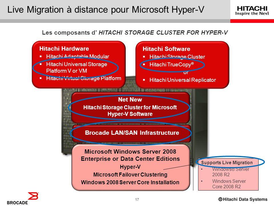16 Live Migration à distance pour Microsoft Hyper-V