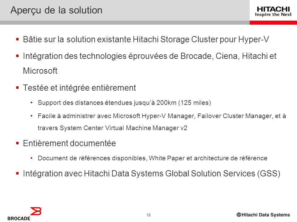 17 Live Migration à distance pour Microsoft Hyper-V Hitachi Hardware Hitachi Adaptable Modular Hitachi Universal Storage Platform V or VM Hitachi Virt