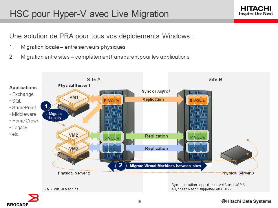 18 Aperçu de la solution Bâtie sur la solution existante Hitachi Storage Cluster pour Hyper-V Intégration des technologies éprouvées de Brocade, Ciena