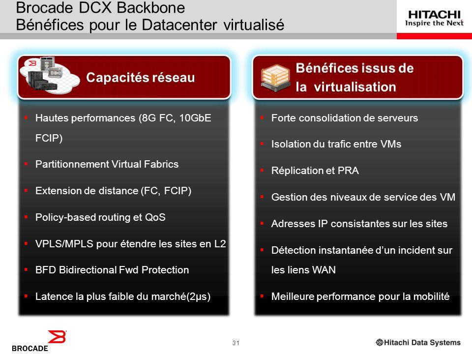 30 Hitachi Data Systems AMS 2000 Tape Brocade HBA Fournit des services réseau avancés pour les VMs Tier 1 App : vPort défini High QoS Tier 2 App : vPo