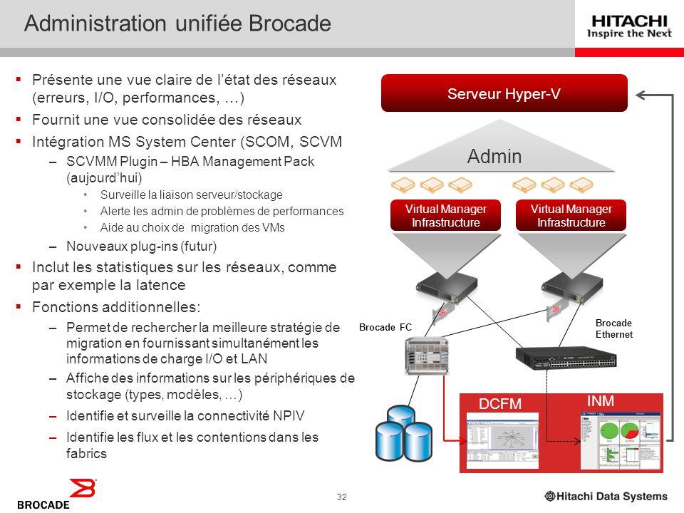 31 Brocade DCX Backbone Bénéfices pour le Datacenter virtualisé Hautes performances (8G FC, 10GbE FCIP) Partitionnement Virtual Fabrics Extension de d