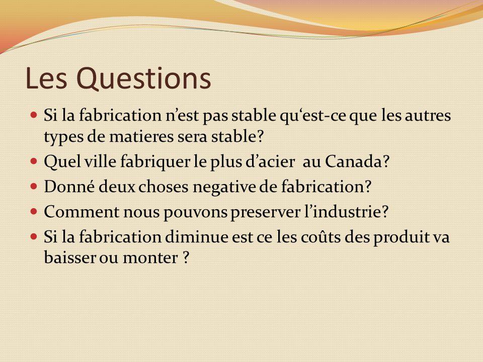 Les Questions Si la fabrication nest pas stable quest-ce que les autres types de matieres sera stable.