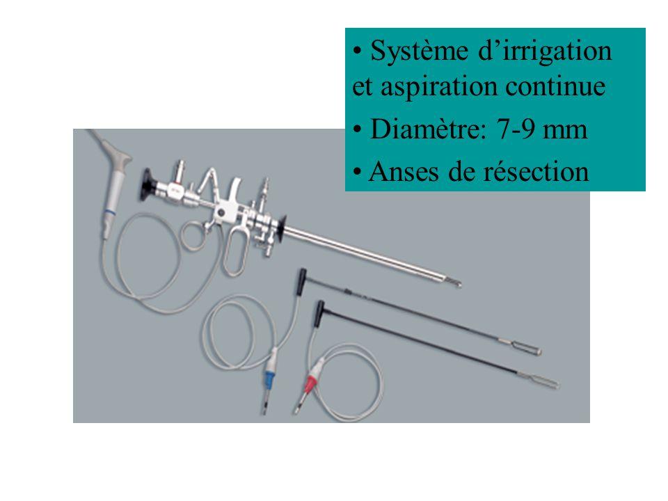 Système dirrigation et aspiration continue Diamètre: 7-9 mm Anses de résection